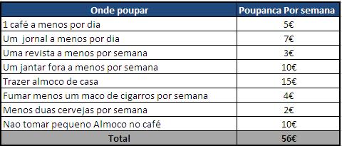tabela_poupanca_custos